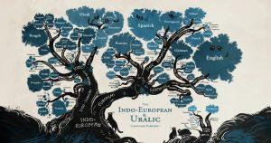 Mappa delle lingue europee pubblicata dal Guardian